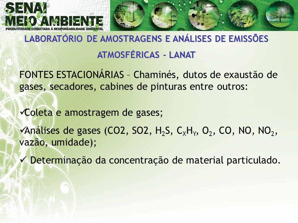LABORATÓRIO DE AMOSTRAGENS E ANÁLISES DE EMISSÕES ATMOSFÉRICAS - LANAT QUALIDADE DO AR Coleta de amostras de ar em ambientes abertos para determinação de concentração de material particulado e gases de acordo com a norma NBR: