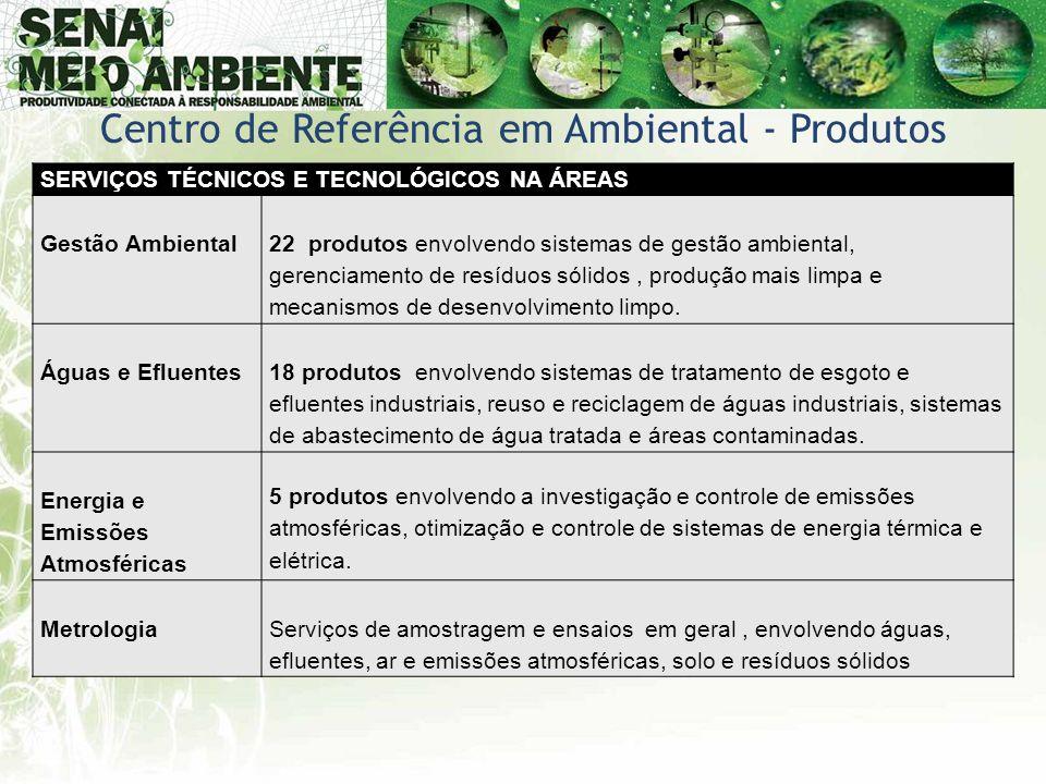 SERVIÇOS TÉCNICOS E TECNOLÓGICOS NA ÁREAS Gestão Ambiental 22 produtos envolvendo sistemas de gestão ambiental, gerenciamento de resíduos sólidos, pro