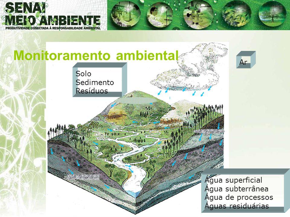 Monitoramento ambiental Ar Água superficial Água subterrânea Água de processos Águas residuárias Solo Sedimento Resíduos