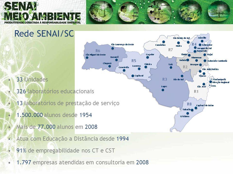 Rede SENAI/SC •33 Unidades •326 laboratórios educacionais •13 laboratórios de prestação de serviço •1.500.000 alunos desde 1954 •Mais de 77.000 alunos