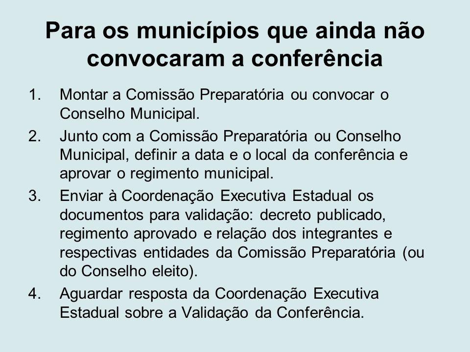 Para os municípios que ainda não convocaram a conferência 1.Montar a Comissão Preparatória ou convocar o Conselho Municipal. 2.Junto com a Comissão Pr