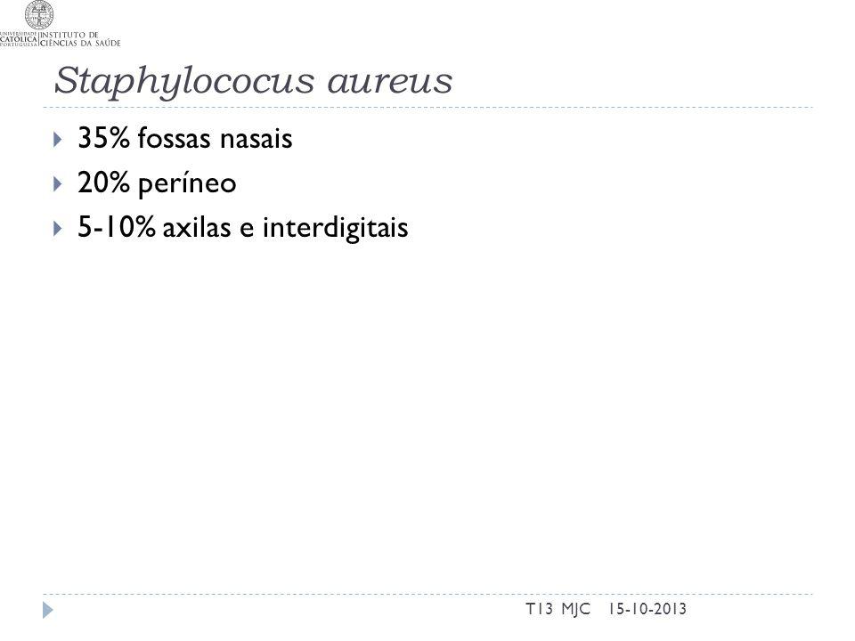 Staphylococus aureus  35% fossas nasais  20% períneo  5-10% axilas e interdigitais 15-10-2013T13 MJC