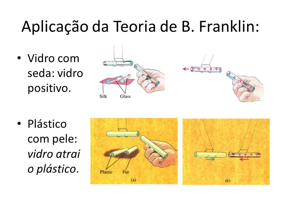 Aplicação da Teoria de B. Franklin: • Vidro com seda: vidro positivo. • Plástico com pele: vidro atrai o plástico.