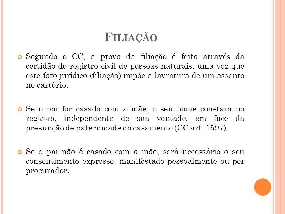 F ILIAÇÃO Segundo o CC, a prova da filiação é feita através da certidão do registro civil de pessoas naturais, uma vez que este fato jurídico (filiação) impõe a lavratura de um assento no cartório.