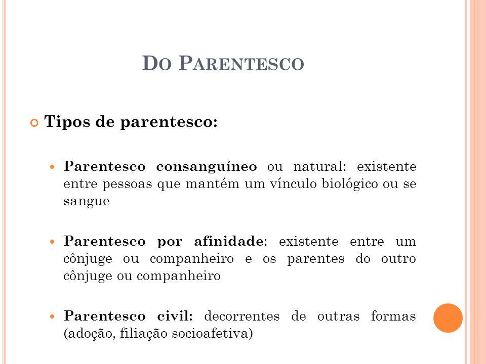 D O P ARENTESCO O parentesco se organiza em linhas graus.
