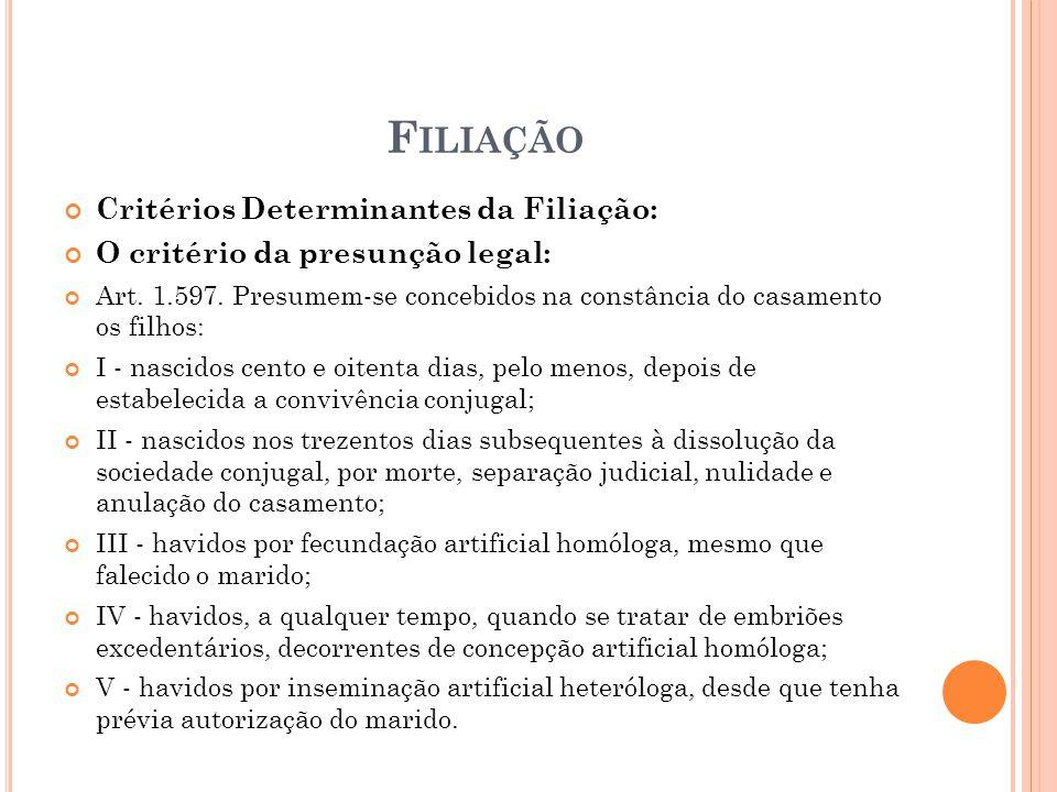 F ILIAÇÃO Critérios Determinantes da Filiação: O critério da presunção legal: Art.