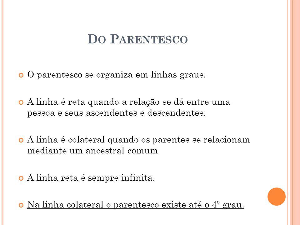 F ILIAÇÃO O Reconhecimento de Filhos.