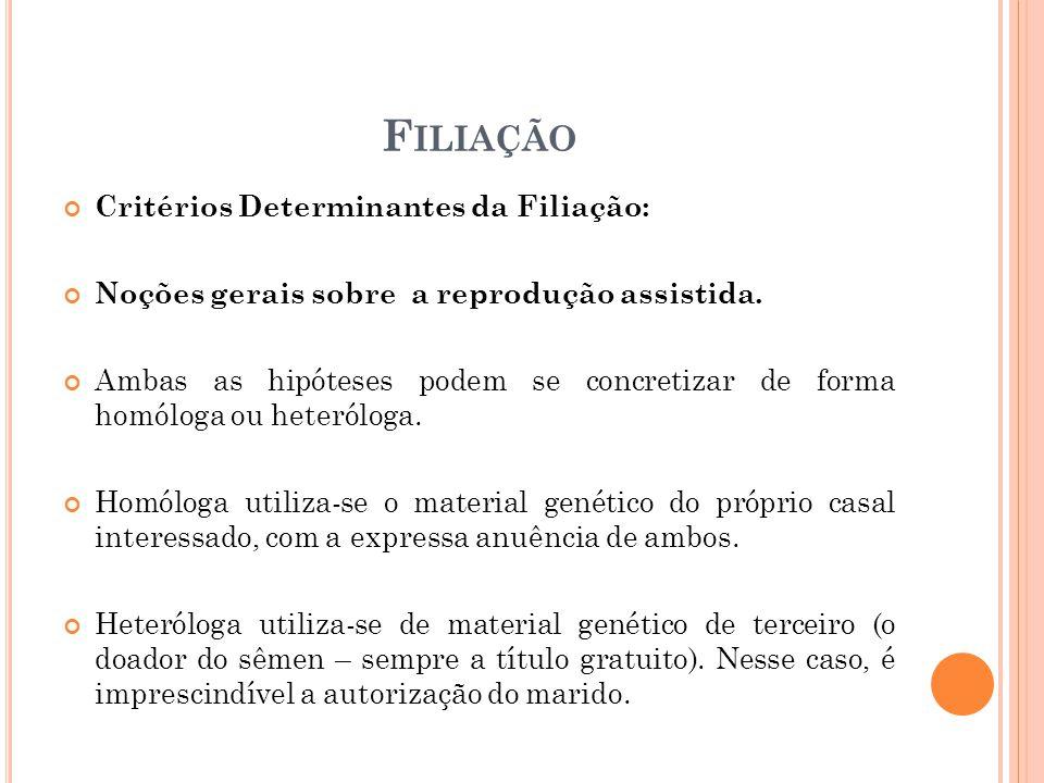 F ILIAÇÃO Critérios Determinantes da Filiação: Noções gerais sobre a reprodução assistida.