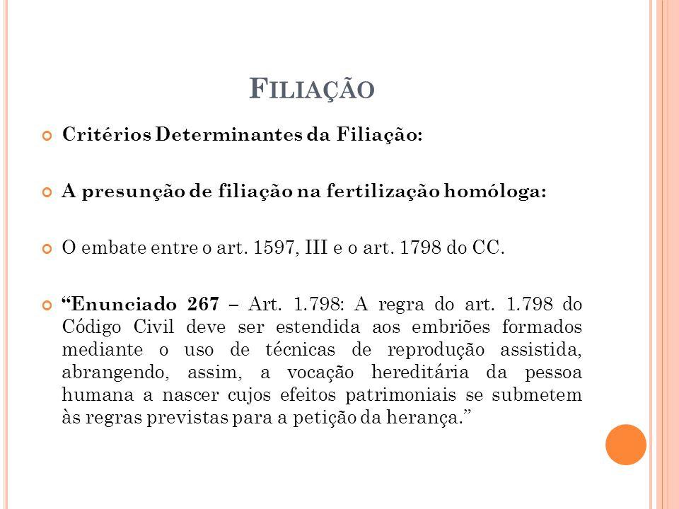F ILIAÇÃO Critérios Determinantes da Filiação: A presunção de filiação na fertilização homóloga: O embate entre o art.