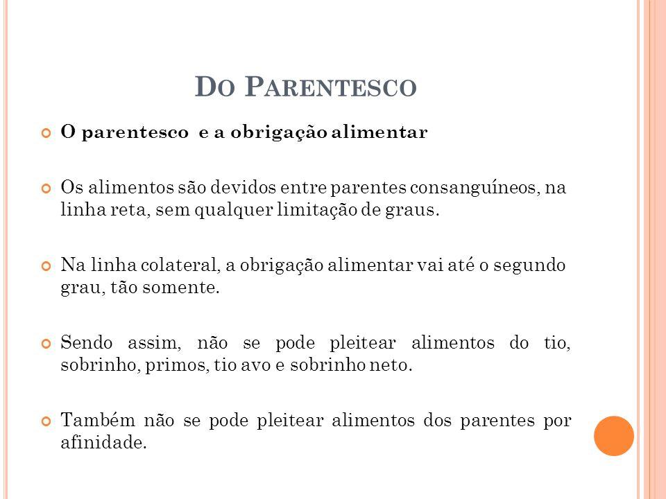 F ILIAÇÃO O Reconhecimento de Filhos.A presunção relativa de paternidade do art.