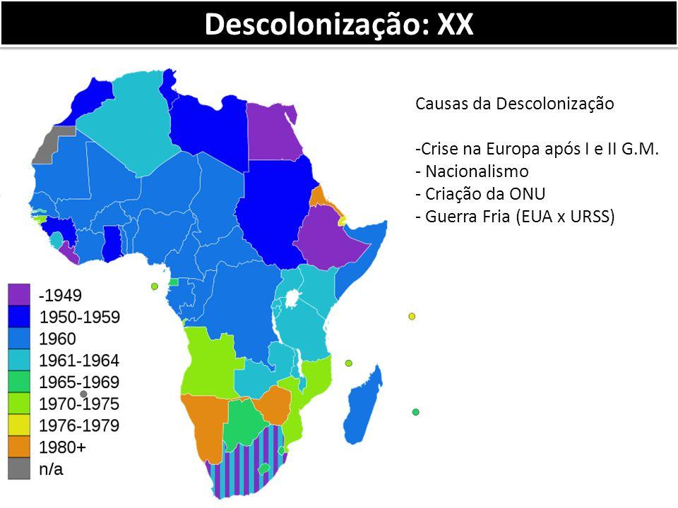Descolonização: XX Causas da Descolonização -Crise na Europa após I e II G.M.