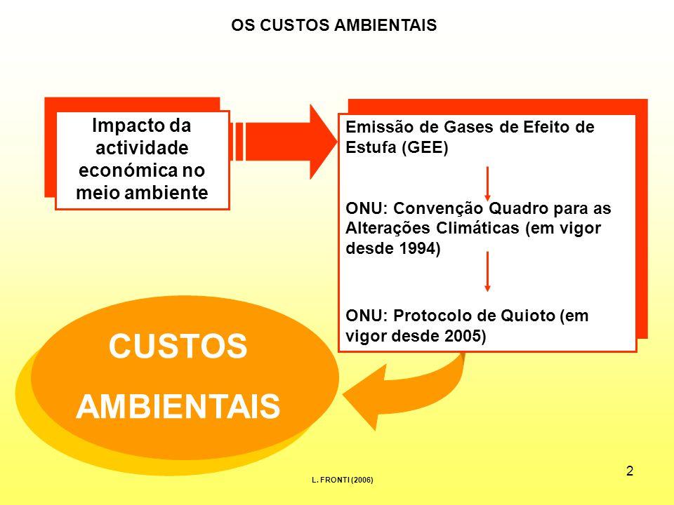 2 OS CUSTOS AMBIENTAIS CUSTOS AMBIENTAIS Emissão de Gases de Efeito de Estufa (GEE) ONU: Convenção Quadro para as Alterações Climáticas (em vigor desde 1994) ONU: Protocolo de Quioto (em vigor desde 2005) Emissão de Gases de Efeito de Estufa (GEE) ONU: Convenção Quadro para as Alterações Climáticas (em vigor desde 1994) ONU: Protocolo de Quioto (em vigor desde 2005) Impacto da actividade económica no meio ambiente L.