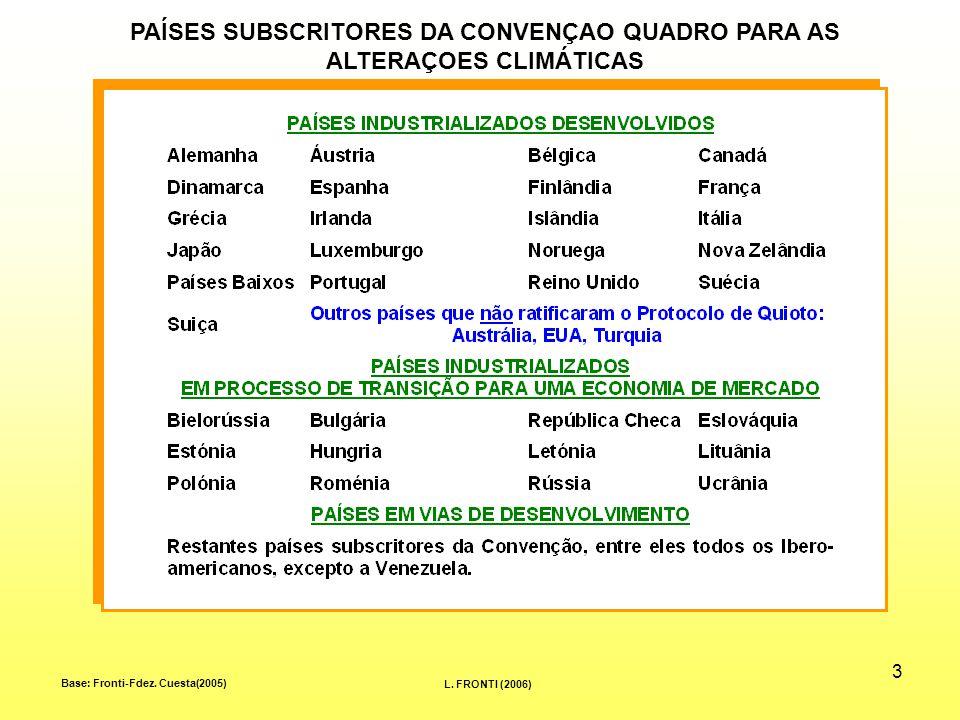 3 PAÍSES SUBSCRITORES DA CONVENÇAO QUADRO PARA AS ALTERAÇOES CLIMÁTICAS L.