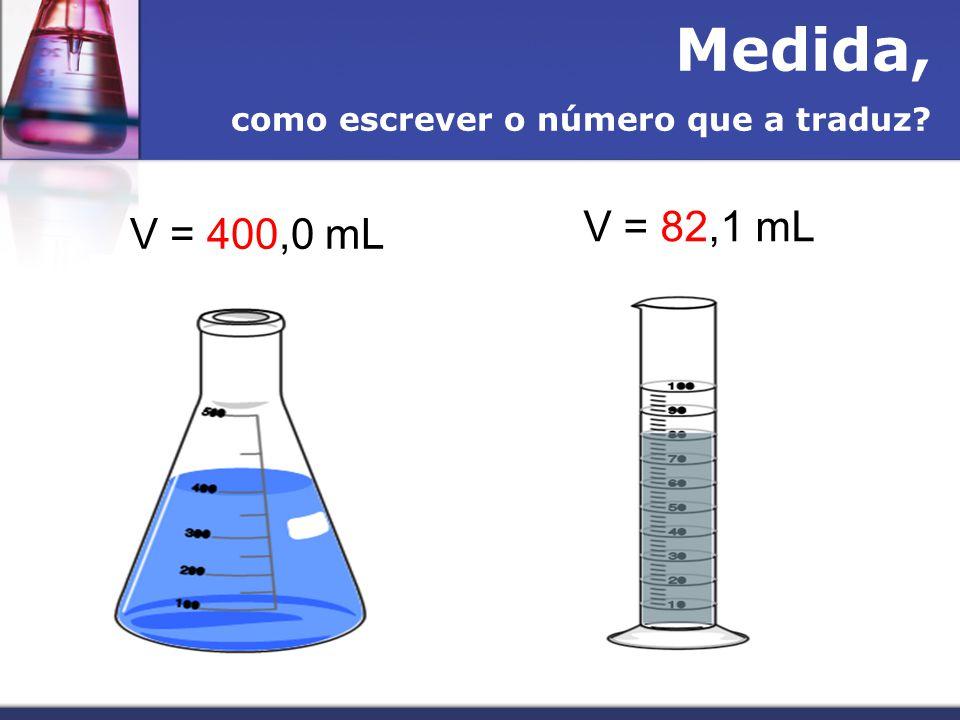 V = 400,0 mL V = 82,1 mL Medida, como escrever o número que a traduz?