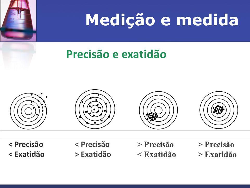 Medição e medida Precisão e exatidão < Precisão < Exatidão < Precisão > Exatidão > Precisão < Exatidão > Precisão > Exatidão