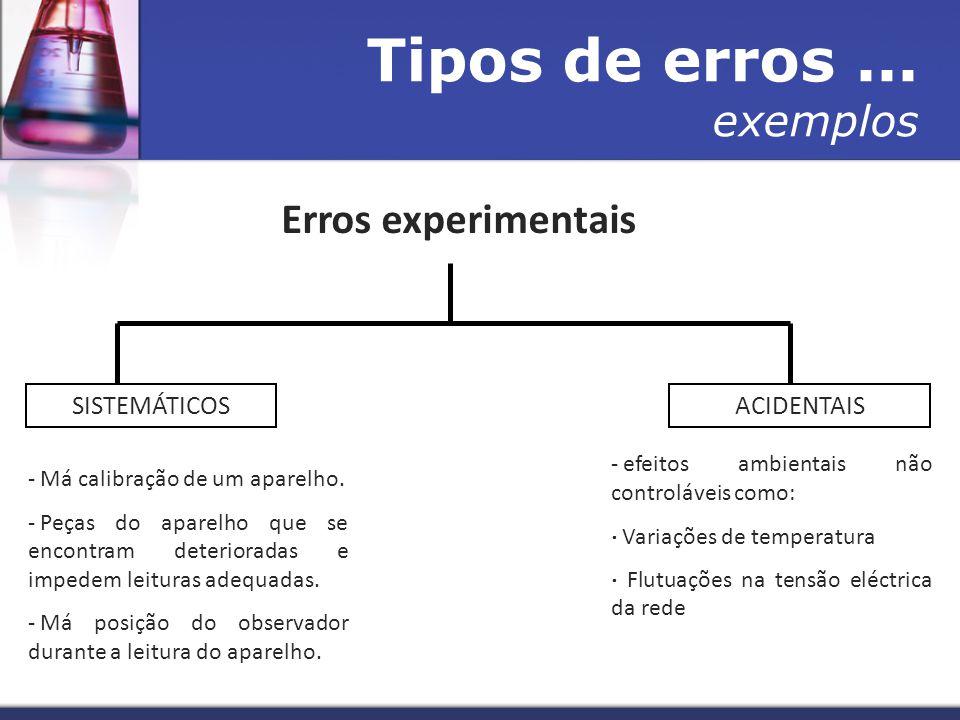 Tipos de erros... exemplos Erros experimentais SISTEMÁTICOSACIDENTAIS - Má calibração de um aparelho. - Peças do aparelho que se encontram deteriorada