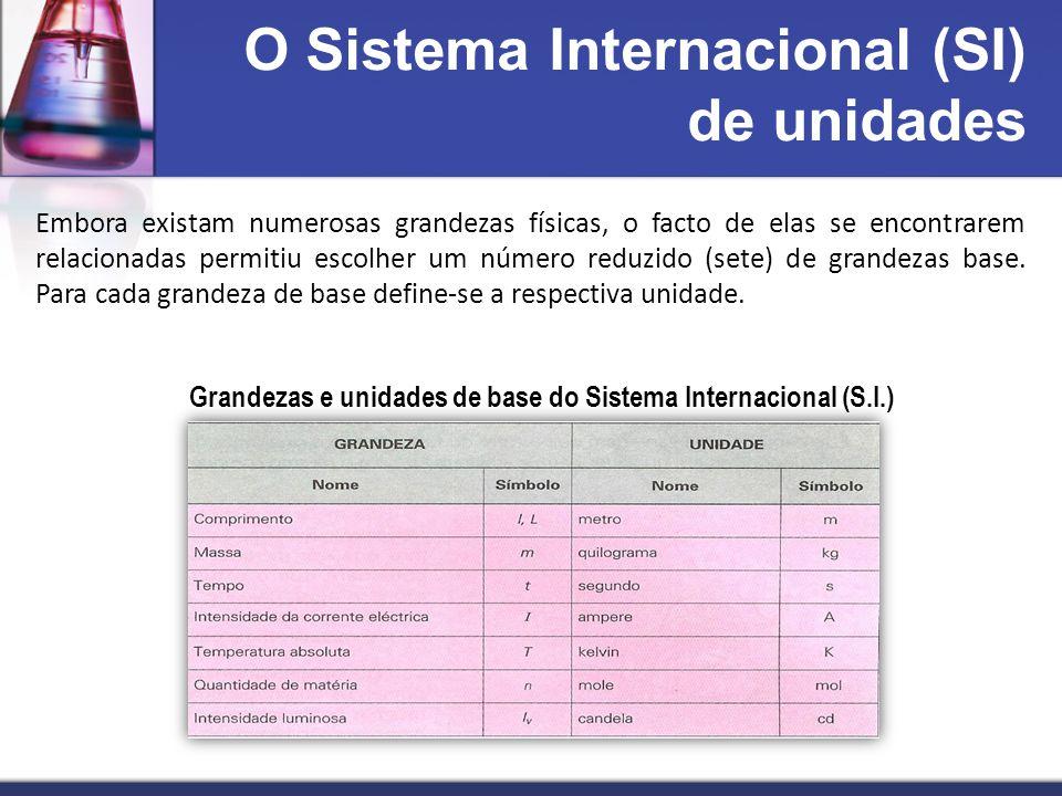 O Sistema Internacional (SI) de unidades Embora existam numerosas grandezas físicas, o facto de elas se encontrarem relacionadas permitiu escolher um número reduzido (sete) de grandezas base.