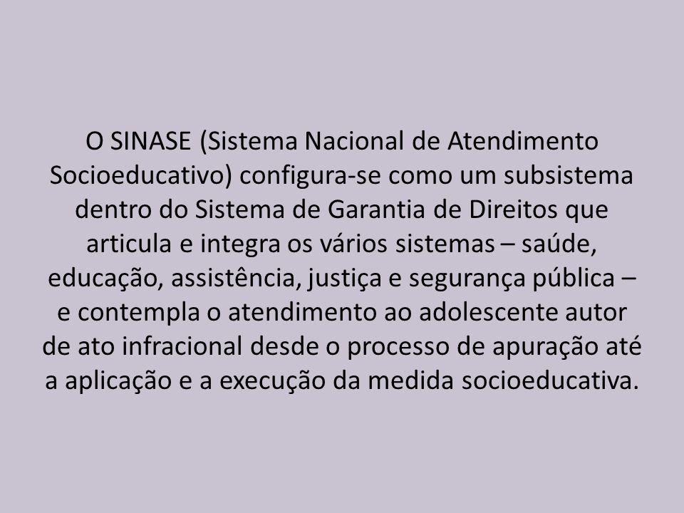 O SINASE (Sistema Nacional de Atendimento Socioeducativo) configura-se como um subsistema dentro do Sistema de Garantia de Direitos que articula e int