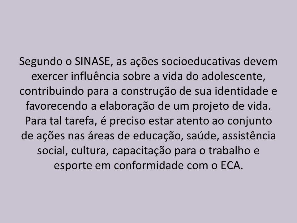 Segundo o SINASE, as ações socioeducativas devem exercer influência sobre a vida do adolescente, contribuindo para a construção de sua identidade e fa