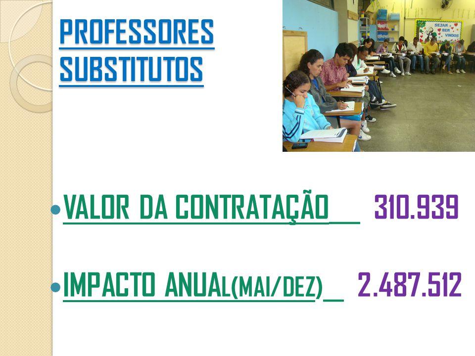 PROFESSORES SUBSTITUTOS  VALOR DA CONTRATAÇÃO ___ 310.939  IMPACTO ANUA L(MAI/DEZ)__ 2.487.512