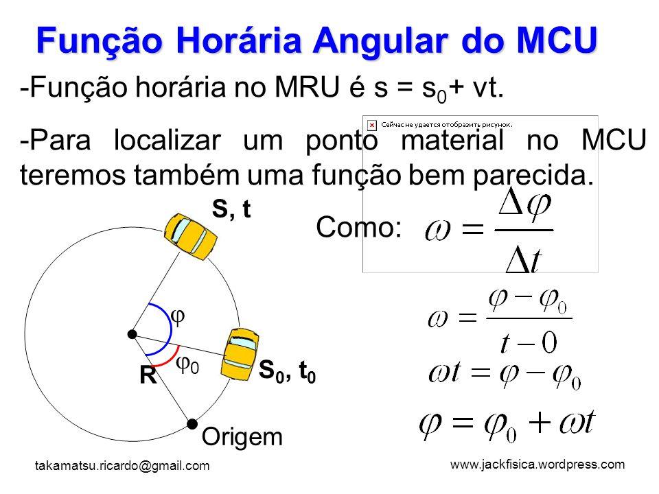 www.jackfisica.wordpress.com takamatsu.ricardo@gmail.com Função Horária Angular do MCU Origem R S 0, t 0 00  S, t -F-Função horária no MRU é s = s