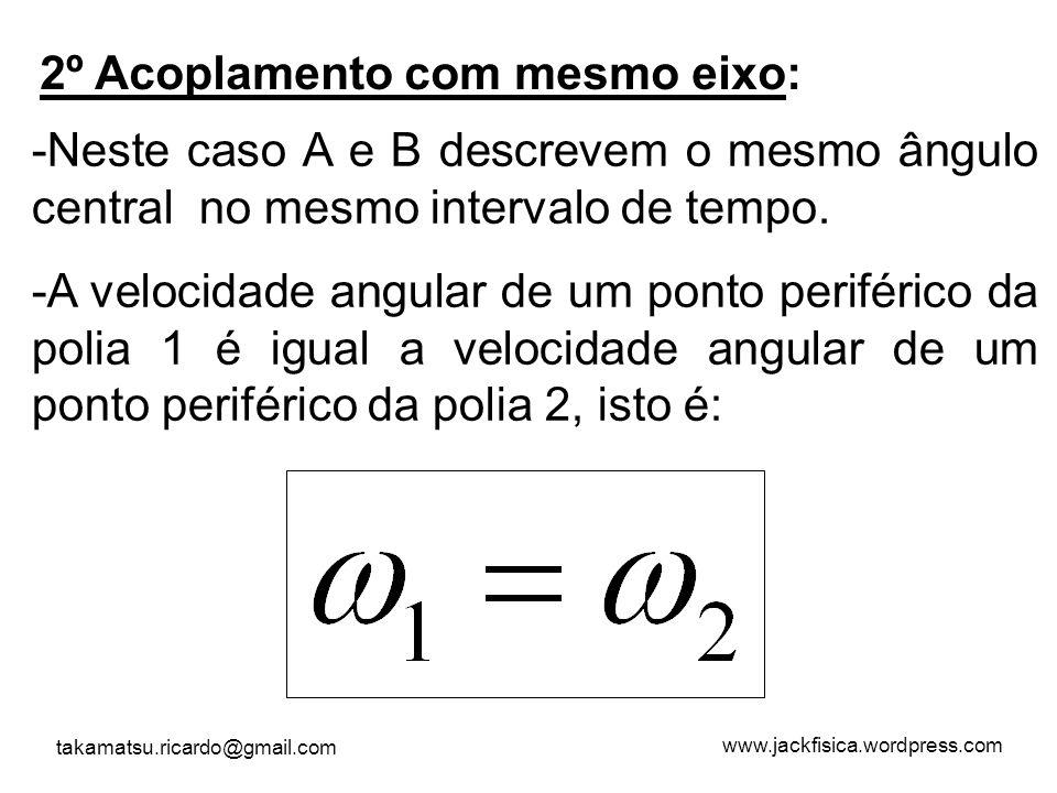 www.jackfisica.wordpress.com takamatsu.ricardo@gmail.com 2º Acoplamento com mesmo eixo: -Neste caso A e B descrevem o mesmo ângulo central no mesmo in