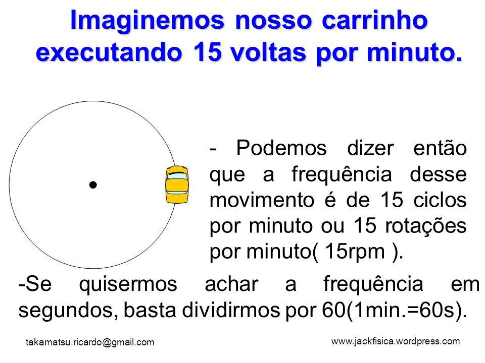 www.jackfisica.wordpress.com takamatsu.ricardo@gmail.com Lembrando que estamos definindo as grandezas físicas para uma volta completa, podemos determinar a velocidade angular do seguinte modo: -Para uma volta completa, ângulo de fase = 360º, ou 2 πrad.