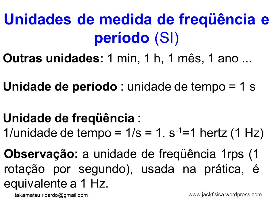 www.jackfisica.wordpress.com takamatsu.ricardo@gmail.com Outras unidades: 1 min, 1 h, 1 mês, 1 ano... Unidade de freqüência : 1/unidade de tempo = 1/s