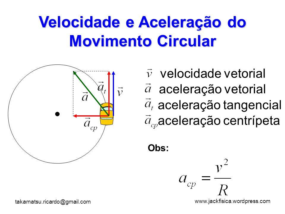 www.jackfisica.wordpress.com takamatsu.ricardo@gmail.com - Como já sabemos, a aceleração tangencial será a responsável pela variação da intensidade do vetor velocidade.