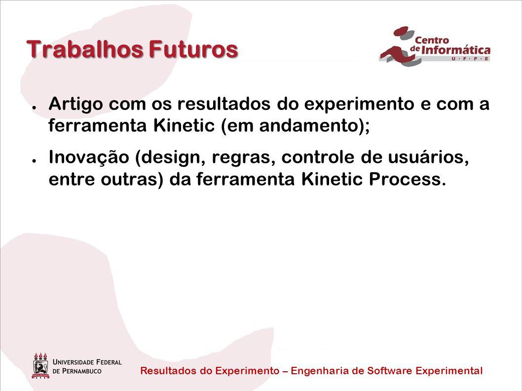 Resultados do Experimento – Engenharia de Software Experimental Trabalhos Futuros ● Artigo com os resultados do experimento e com a ferramenta Kinetic