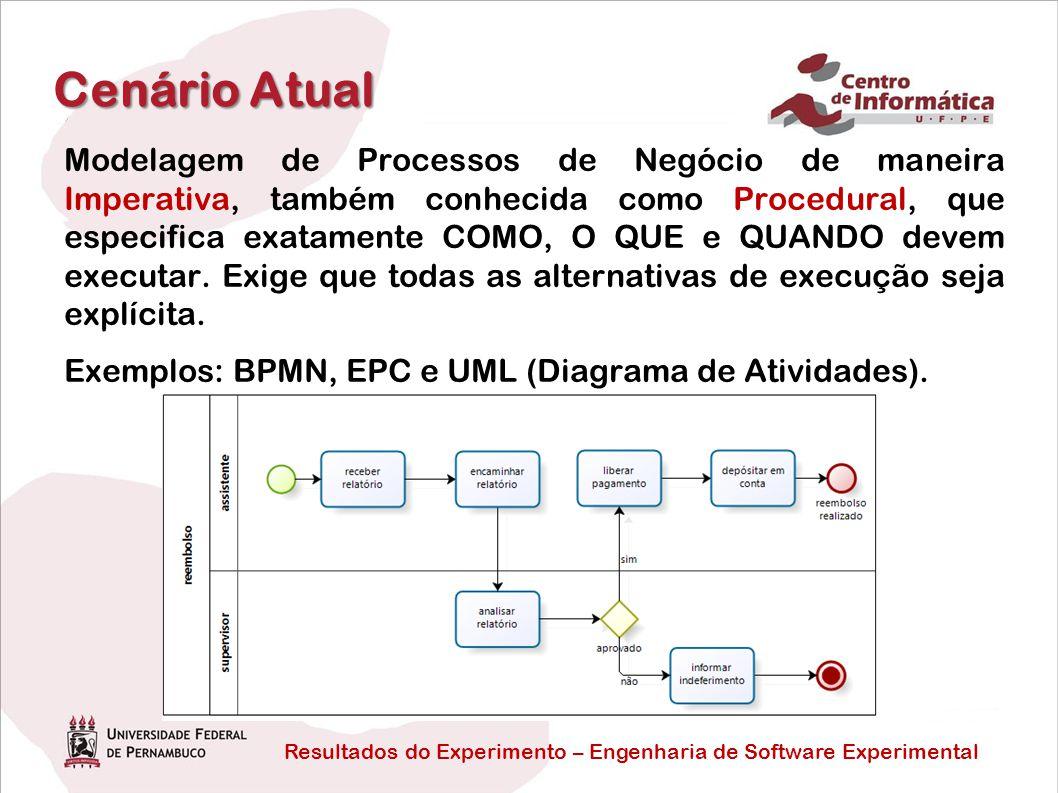 Resultados do Experimento – Engenharia de Software Experimental Cenário Atual Modelagem de Processos de Negócio de maneira Imperativa, também conhecida como Procedural, que especifica exatamente COMO, O QUE e QUANDO devem executar.
