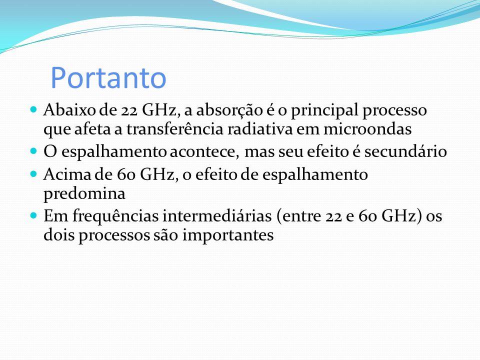 Portanto  Abaixo de 22 GHz, a absorção é o principal processo que afeta a transferência radiativa em microondas  O espalhamento acontece, mas seu ef
