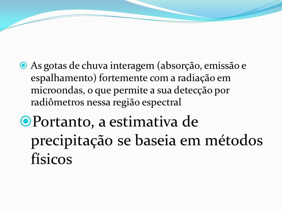  As gotas de chuva interagem (absorção, emissão e espalhamento) fortemente com a radiação em microondas, o que permite a sua detecção por radiômetros