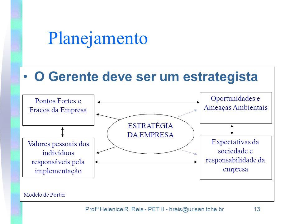 Profª Helenice R. Reis - PET II - hreis@urisan.tche.br 13 Planejamento •O Gerente deve ser um estrategista Pontos Fortes e Fracos da Empresa Oportunid