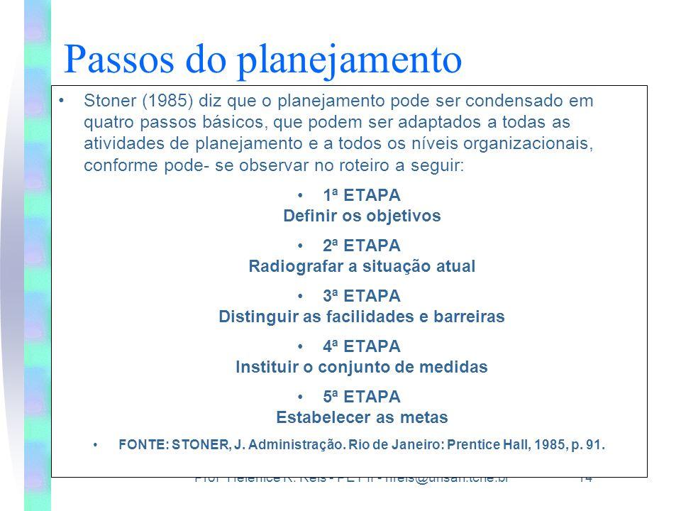 Profª Helenice R. Reis - PET II - hreis@urisan.tche.br 14 Passos do planejamento •Stoner (1985) diz que o planejamento pode ser condensado em quatro p