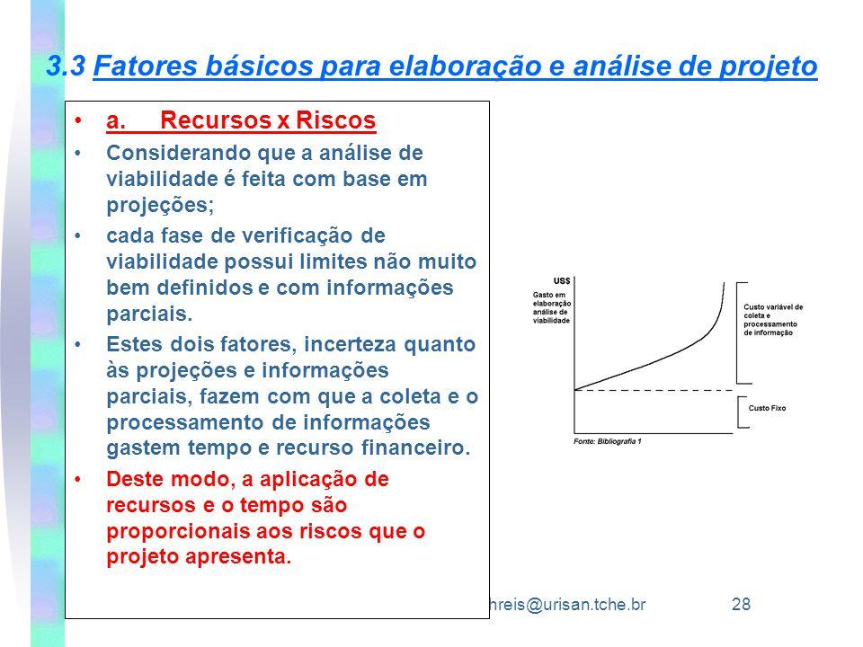 Profª Helenice R. Reis - PET II - hreis@urisan.tche.br 28 3.3 Fatores básicos para elaboração e análise de projeto •a.Recursos x Riscos •Considerando