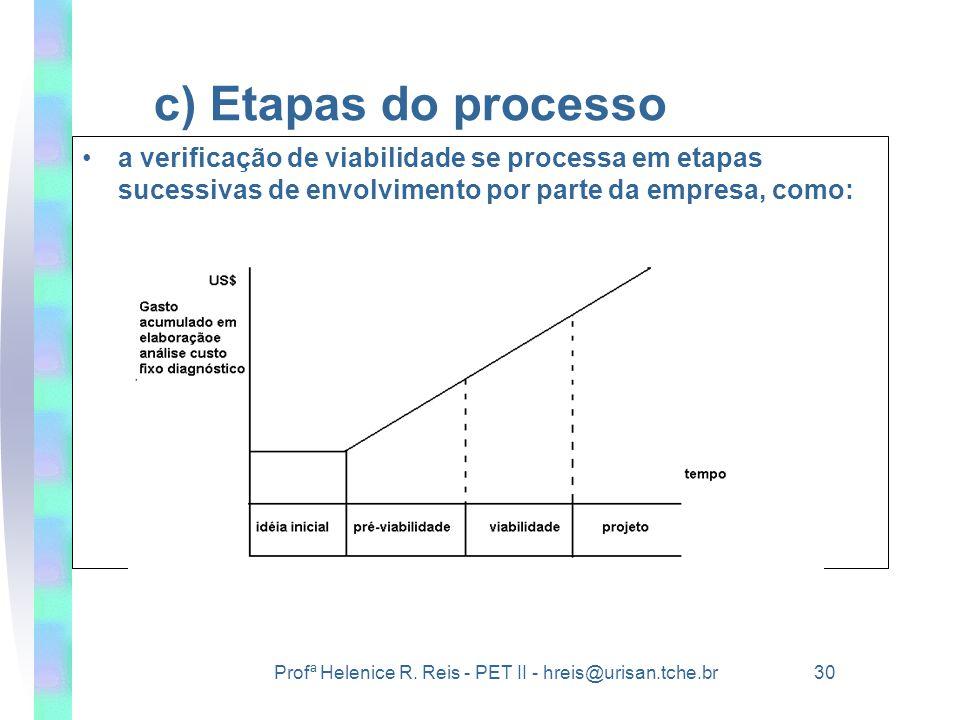 Profª Helenice R. Reis - PET II - hreis@urisan.tche.br 30 c) Etapas do processo •a verificação de viabilidade se processa em etapas sucessivas de envo