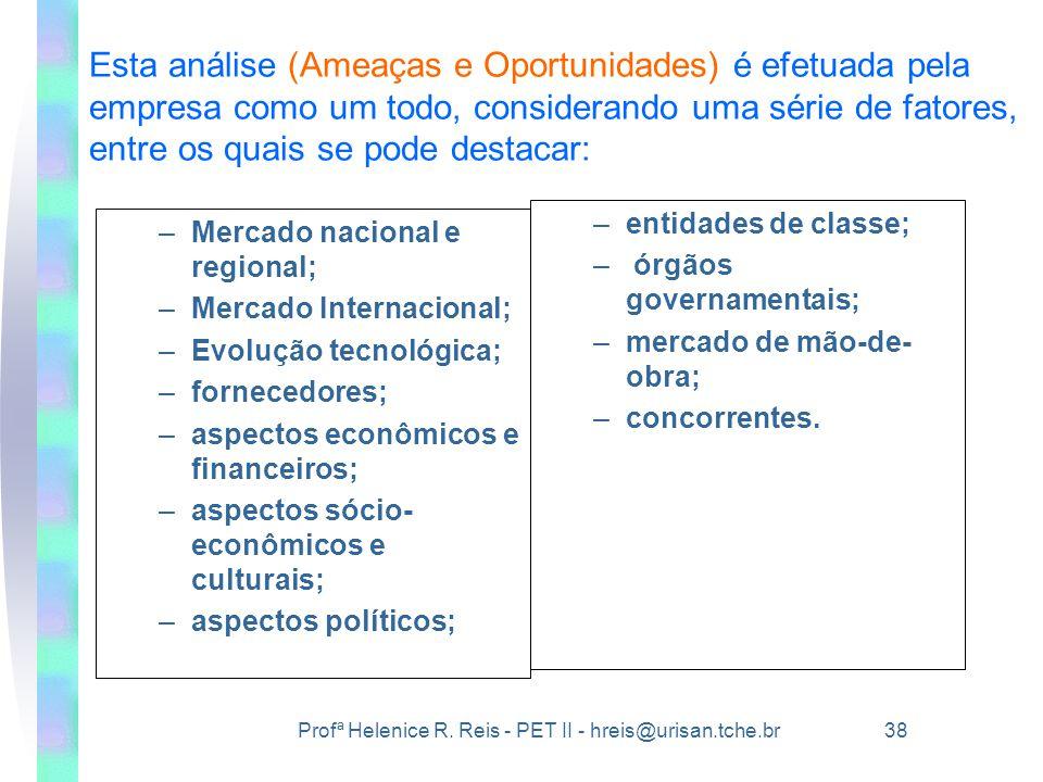 Profª Helenice R. Reis - PET II - hreis@urisan.tche.br 38 Esta análise (Ameaças e Oportunidades) é efetuada pela empresa como um todo, considerando um