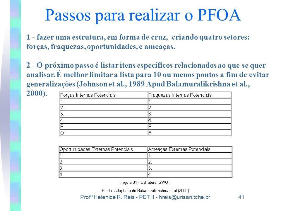 Profª Helenice R. Reis - PET II - hreis@urisan.tche.br 41 Passos para realizar o PFOA 1 - fazer uma estrutura, em forma de cruz, criando quatro setore