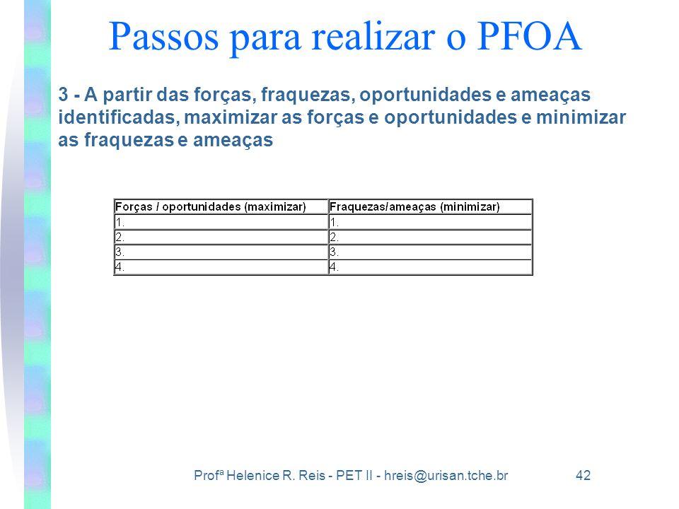 Profª Helenice R. Reis - PET II - hreis@urisan.tche.br 42 Passos para realizar o PFOA 3 - A partir das forças, fraquezas, oportunidades e ameaças iden