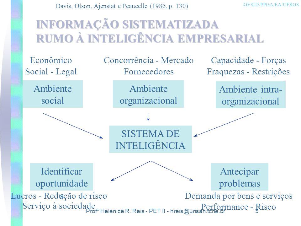Profª Helenice R. Reis - PET II - hreis@urisan.tche.br 6 Modelo decisório