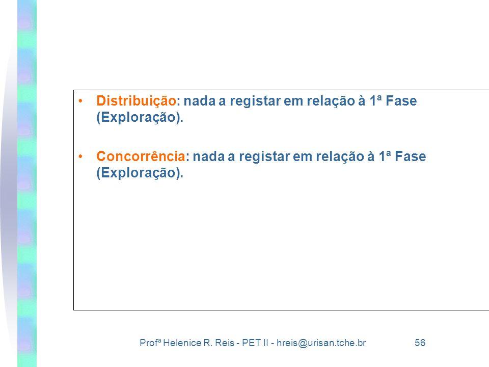 Profª Helenice R. Reis - PET II - hreis@urisan.tche.br 56 •Distribuição: nada a registar em relação à 1ª Fase (Exploração). •Concorrência: nada a regi