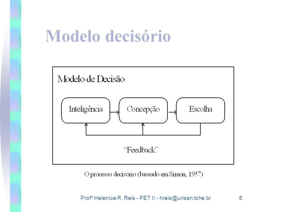 Profª Helenice R. Reis - PET II - hreis@urisan.tche.br 7 Modelo decisório