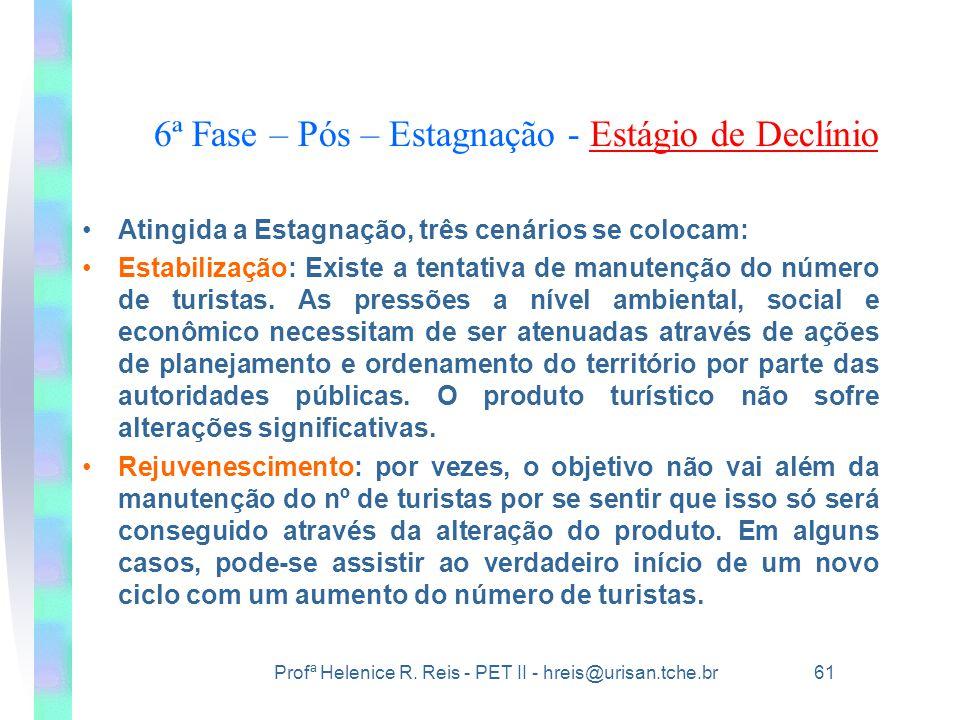 Profª Helenice R. Reis - PET II - hreis@urisan.tche.br 61 6ª Fase – Pós – Estagnação - Estágio de Declínio •Atingida a Estagnação, três cenários se co