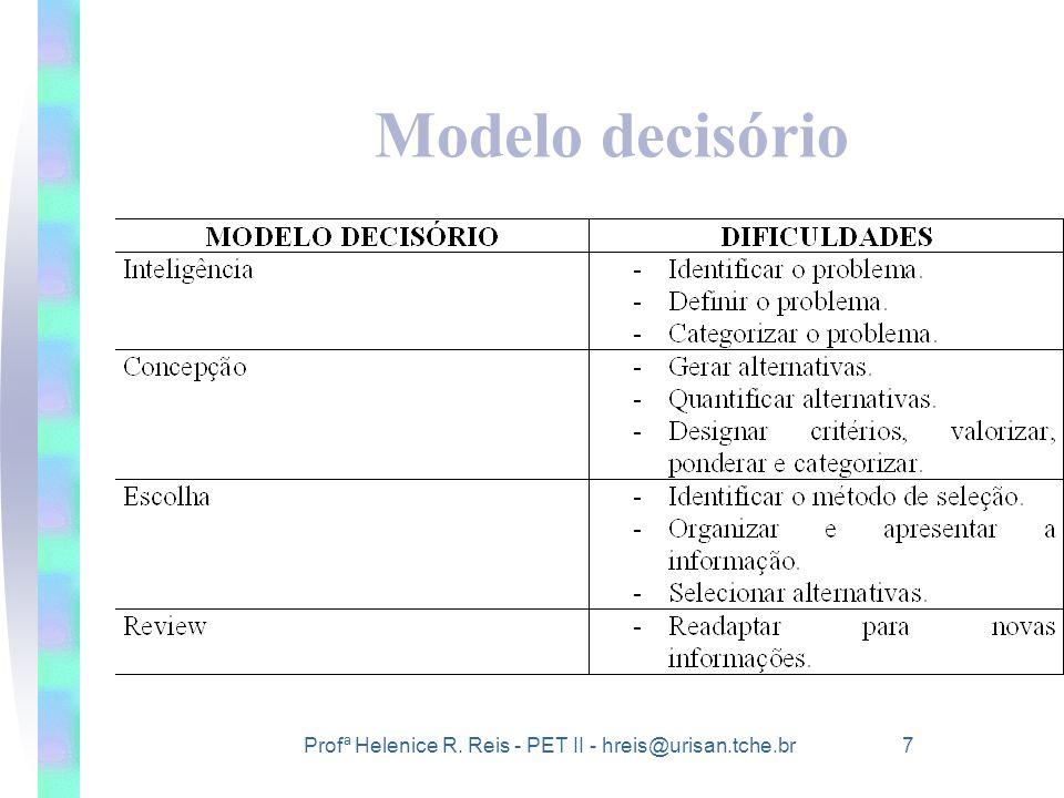 Profª Helenice R. Reis - PET II - hreis@urisan.tche.br 8