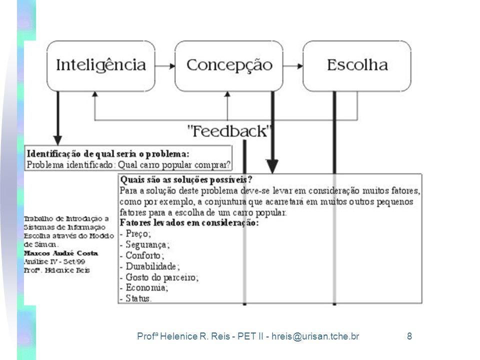 Profª Helenice R. Reis - PET II - hreis@urisan.tche.br 9