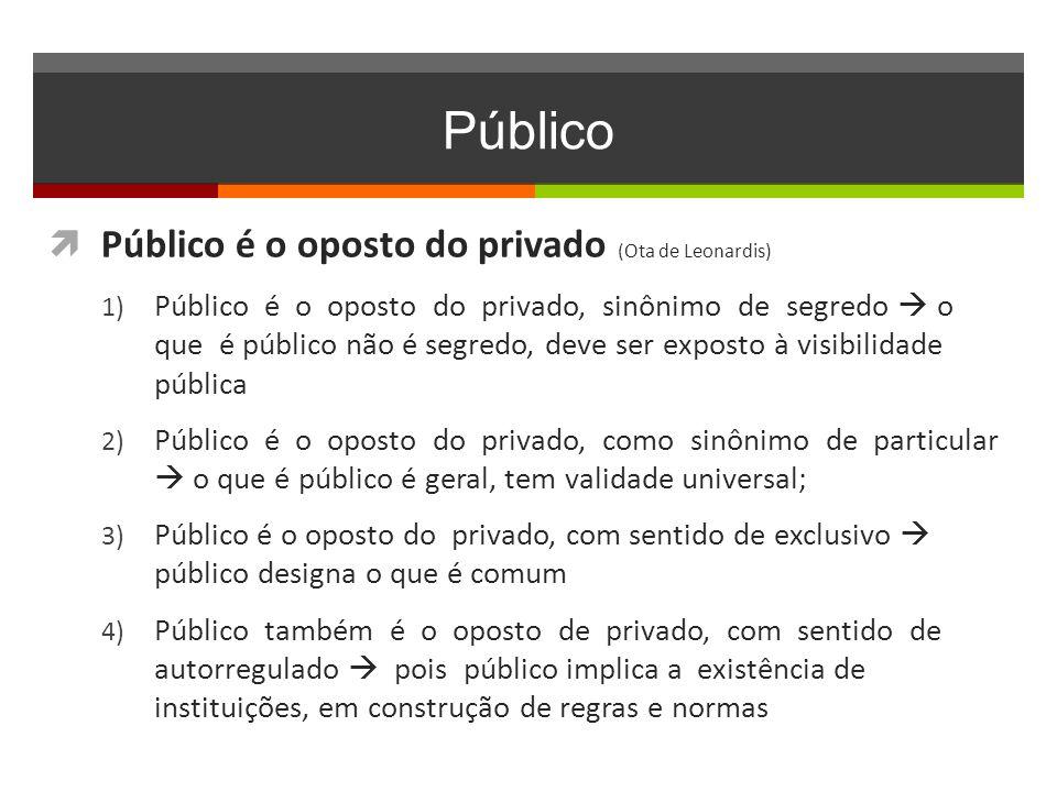 Público  Público é o oposto do privado (Ota de Leonardis) 1) Público é o oposto do privado, sinônimo de segredo  o que é público não é segredo, deve ser exposto à visibilidade pública 2) Público é o oposto do privado, como sinônimo de particular  o que é público é geral, tem validade universal; 3) Público é o oposto do privado, com sentido de exclusivo  público designa o que é comum 4) Público também é o oposto de privado, com sentido de autorregulado  pois público implica a existência de instituições, em construção de regras e normas