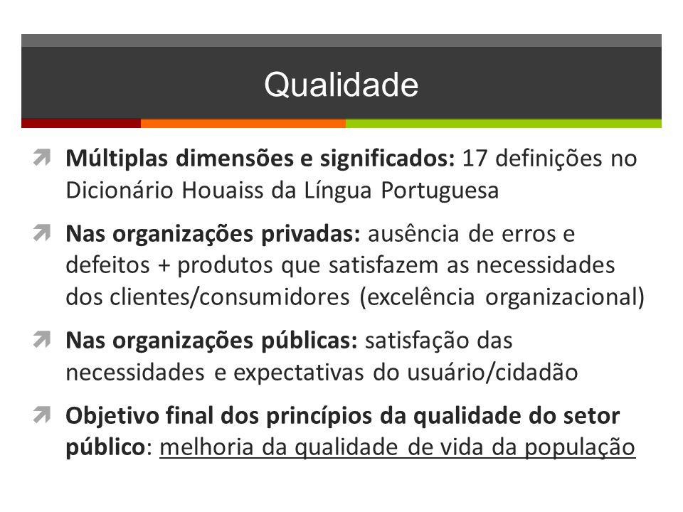 Qualidade  Múltiplas dimensões e significados: 17 definições no Dicionário Houaiss da Língua Portuguesa  Nas organizações privadas: ausência de erro