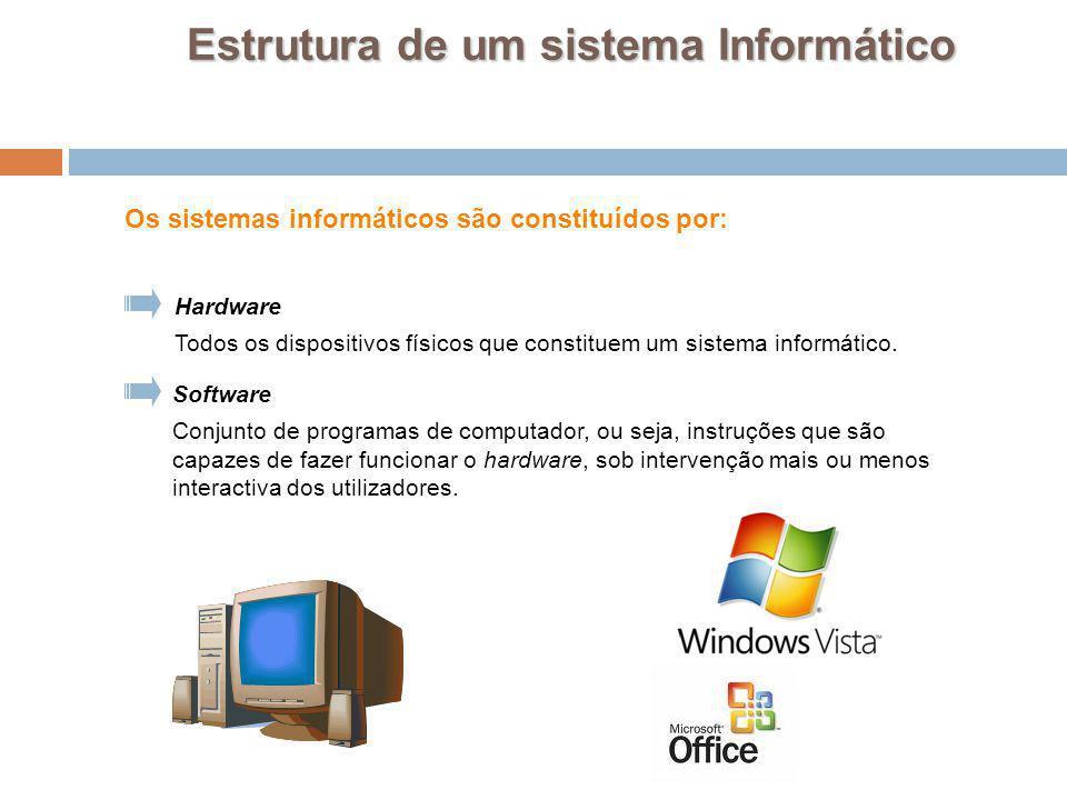 Os sistemas informáticos são constituídos por: Hardware Todos os dispositivos físicos que constituem um sistema informático. Software Conjunto de prog