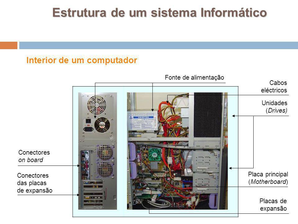 12 Interior de um computador Placa principal (Motherboard) Conectores das placas de expansão Fonte de alimentação Conectores on board Unidades (Drives